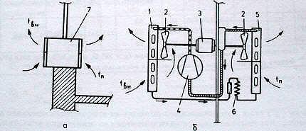 AC diagram